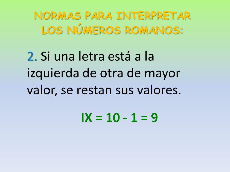 NORMAS PARA INTERPRETAR LOS NÚMEROS ROMANOS:
