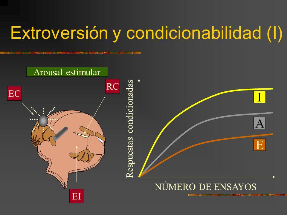 Extroversión y condicionabilidad (I)