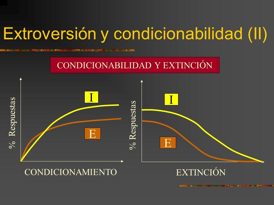 Extroversión y condicionabilidad (II)