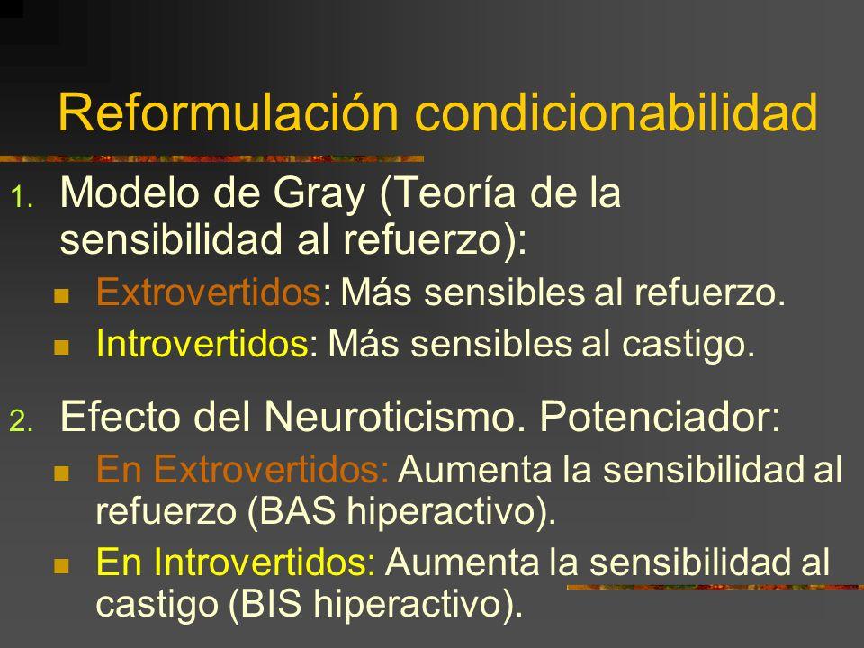 Reformulación condicionabilidad