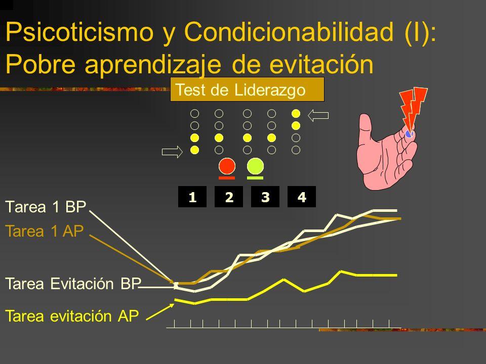 Psicoticismo y Condicionabilidad (I): Pobre aprendizaje de evitación