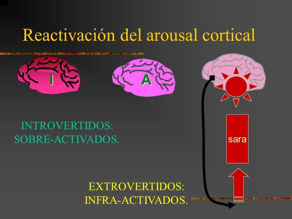 Reactivación del arousal cortical