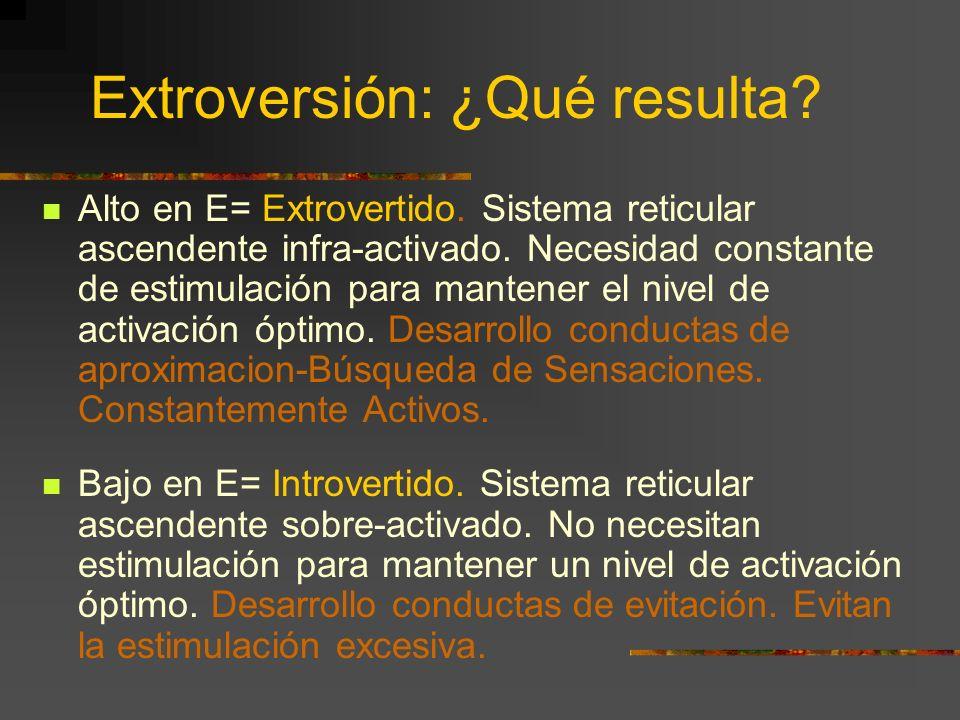 Extroversión: ¿Qué resulta