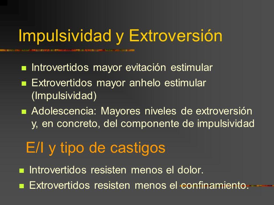 Impulsividad y Extroversión