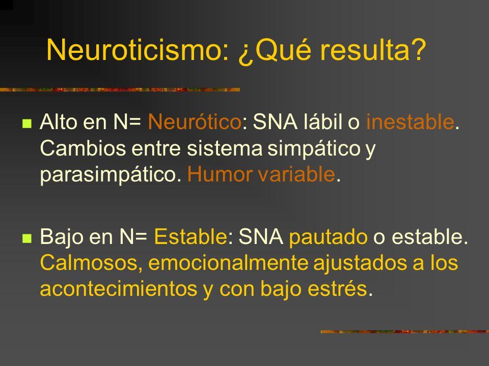 Neuroticismo: ¿Qué resulta