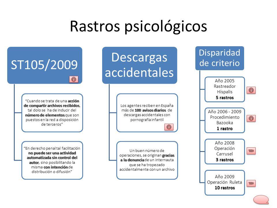 Rastros psicológicos ST105/2009