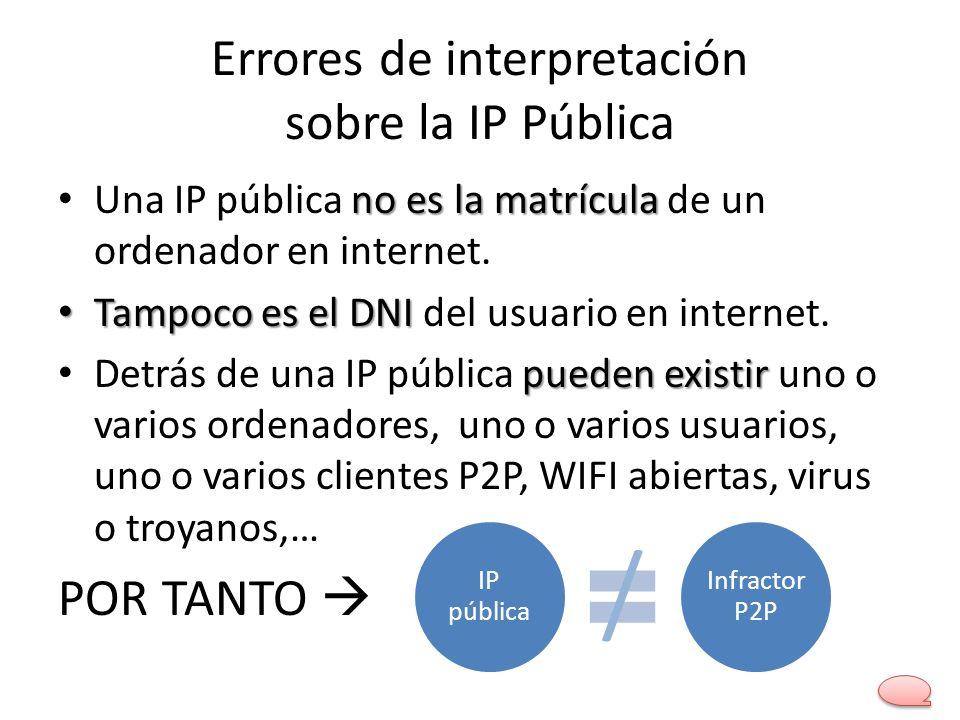 Errores de interpretación sobre la IP Pública