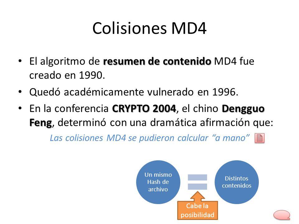 Colisiones MD4 El algoritmo de resumen de contenido MD4 fue creado en 1990. Quedó académicamente vulnerado en 1996.