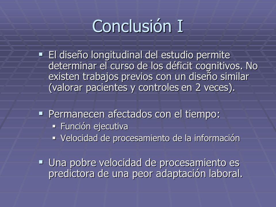 Conclusión I Permanecen afectados con el tiempo: