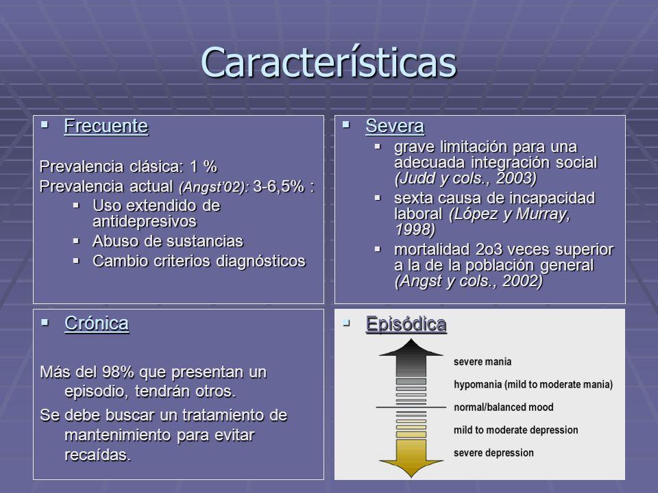 Características Frecuente Severa Crónica Episódica