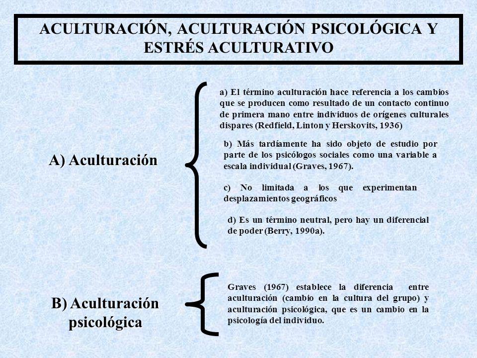 ACULTURACIÓN, ACULTURACIÓN PSICOLÓGICA Y ESTRÉS ACULTURATIVO