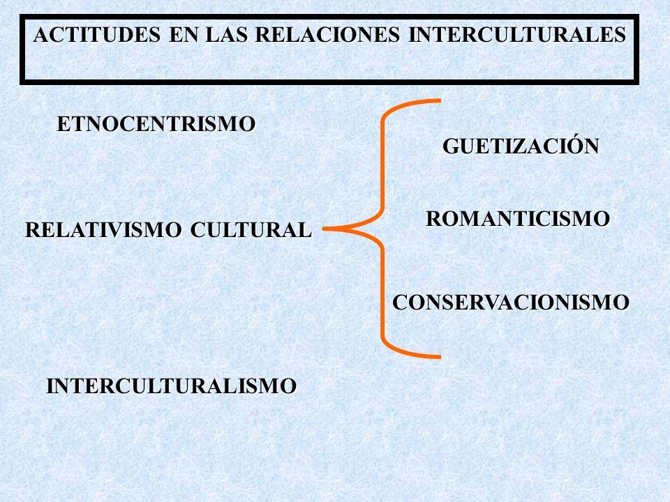 ACTITUDES EN LAS RELACIONES INTERCULTURALES