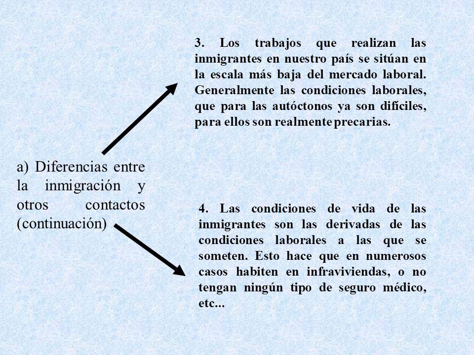 a) Diferencias entre la inmigración y otros contactos (continuación)