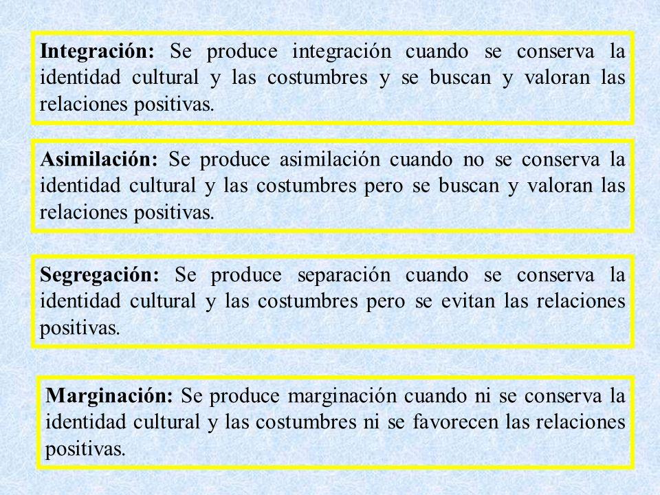Integración: Se produce integración cuando se conserva la identidad cultural y las costumbres y se buscan y valoran las relaciones positivas.