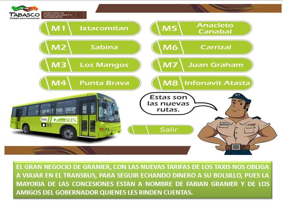 EL GRAN NEGOCIO DE GRANIER, CON LAS NUEVAS TARIFAS DE LOS TAXIS NOS OBLIGA A VIAJAR EN EL TRANSBUS, PARA SEGUIR ECHANDO DINERO A SU BOLSILLO, PUES LA MAYORIA DE LAS CONCESIONES ESTAN A NOMBRE DE FABIAN GRANIER Y DE LOS AMIGOS DEL GOBERNADOR QUIENES LES RINDEN CUENTAS.