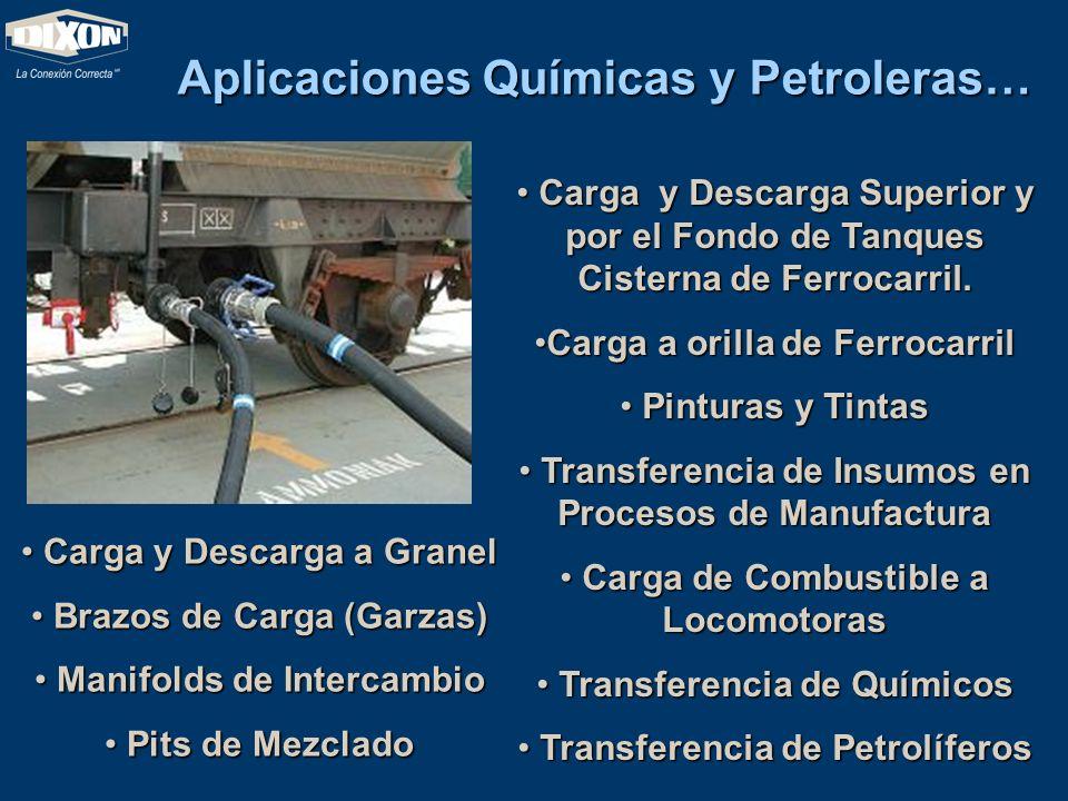 Aplicaciones Químicas y Petroleras…