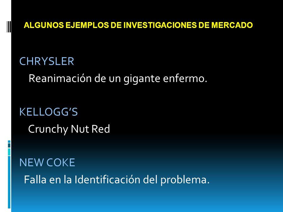 ALGUNOS EJEMPLOS DE INVESTIGACIONES DE MERCADO