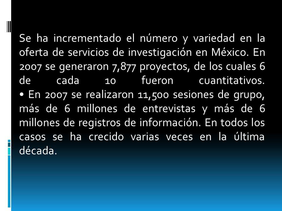 Se ha incrementado el número y variedad en la oferta de servicios de investigación en México.