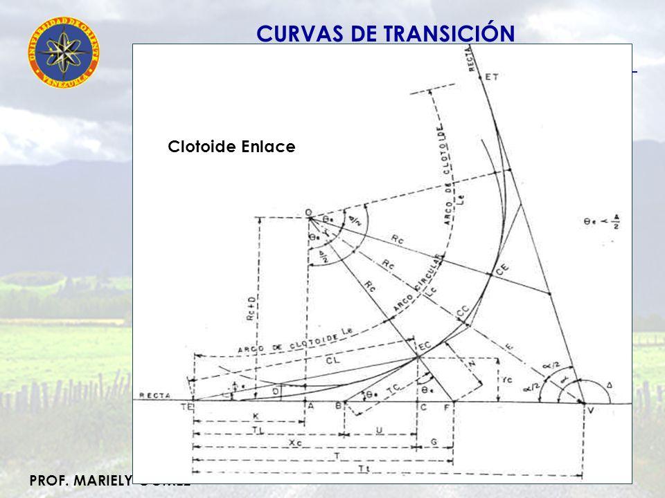 CURVAS DE TRANSICIÓN Clotoide Enlace