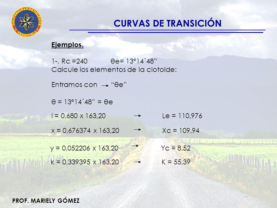 CURVAS DE TRANSICIÓN Ejemplos. 1-. Rc =240 θe= 13°14´48