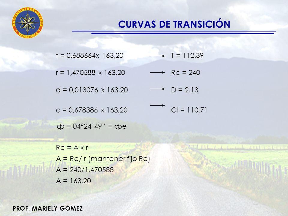 CURVAS DE TRANSICIÓN t = 0,688664x 163,20 T = 112.39