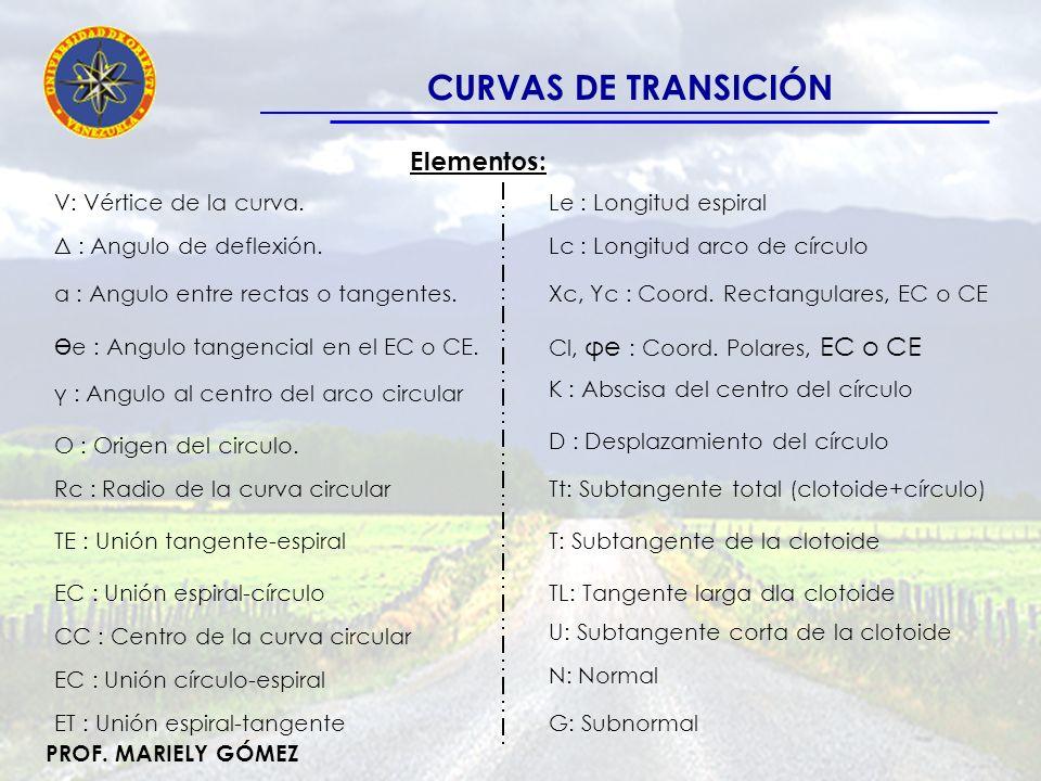 CURVAS DE TRANSICIÓN Elementos: V: Vértice de la curva.
