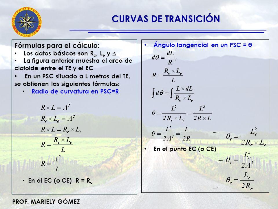 CURVAS DE TRANSICIÓN Fórmulas para el cálculo: