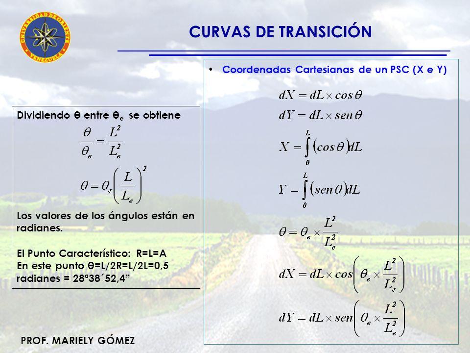 CURVAS DE TRANSICIÓN Coordenadas Cartesianas de un PSC (X e Y)