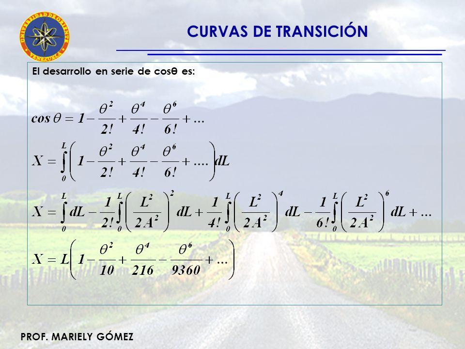 CURVAS DE TRANSICIÓN El desarrollo en serie de cosθ es: