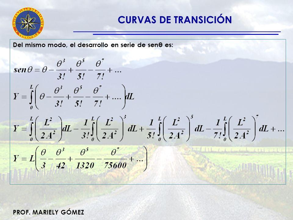 CURVAS DE TRANSICIÓN Del mismo modo, el desarrollo en serie de senθ es: