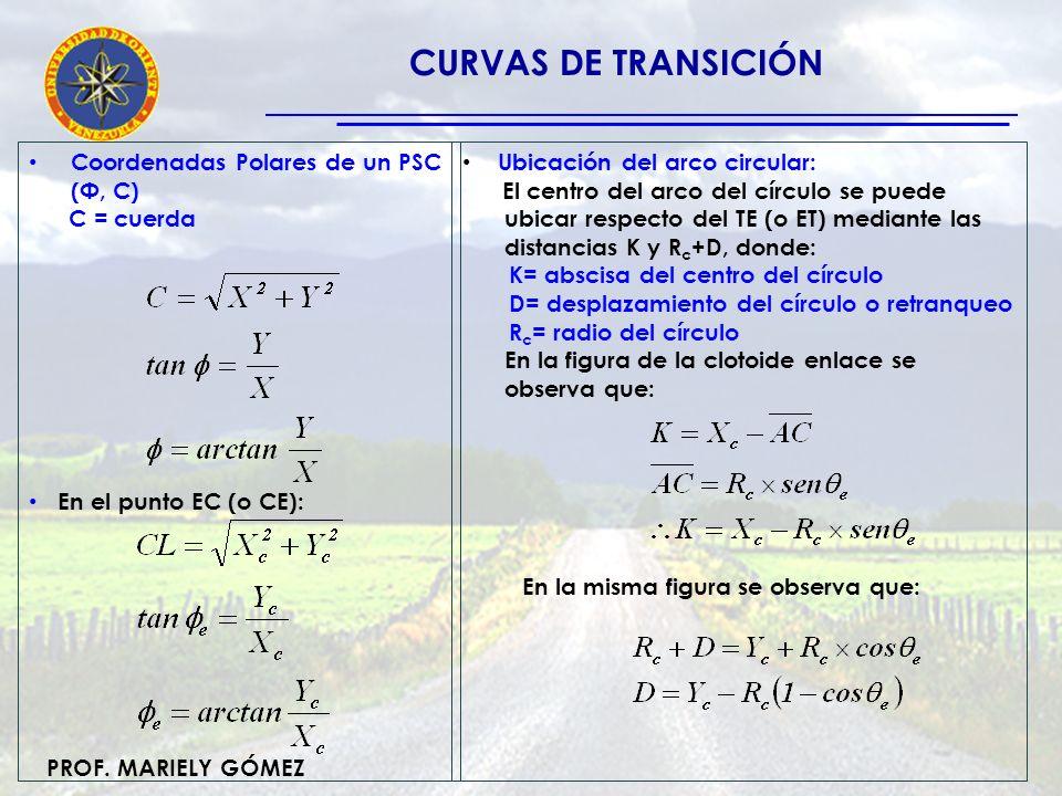CURVAS DE TRANSICIÓN Coordenadas Polares de un PSC (Φ, C) C = cuerda