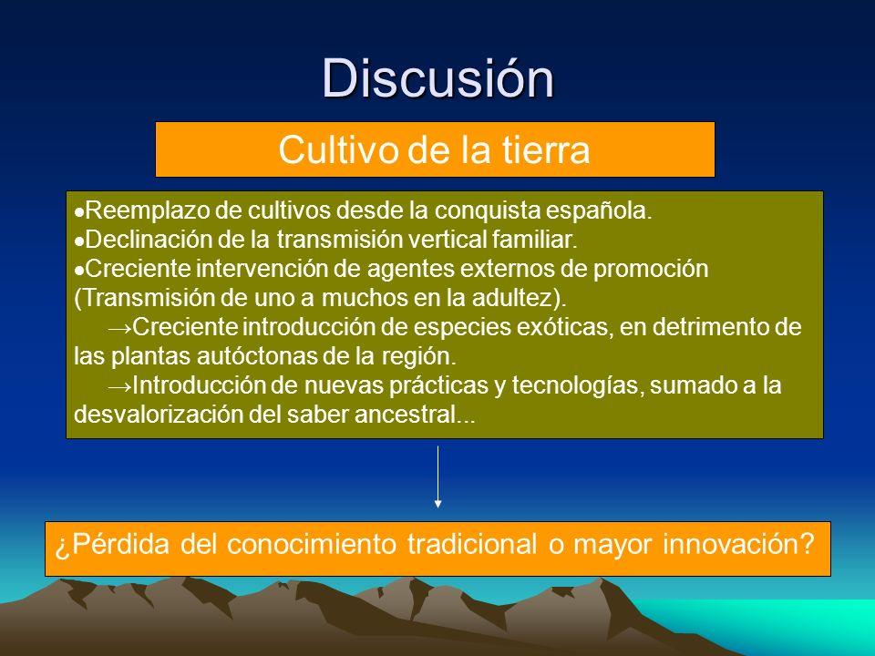 Discusión Cultivo de la tierra