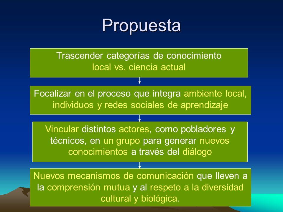 Trascender categorías de conocimiento local vs. ciencia actual
