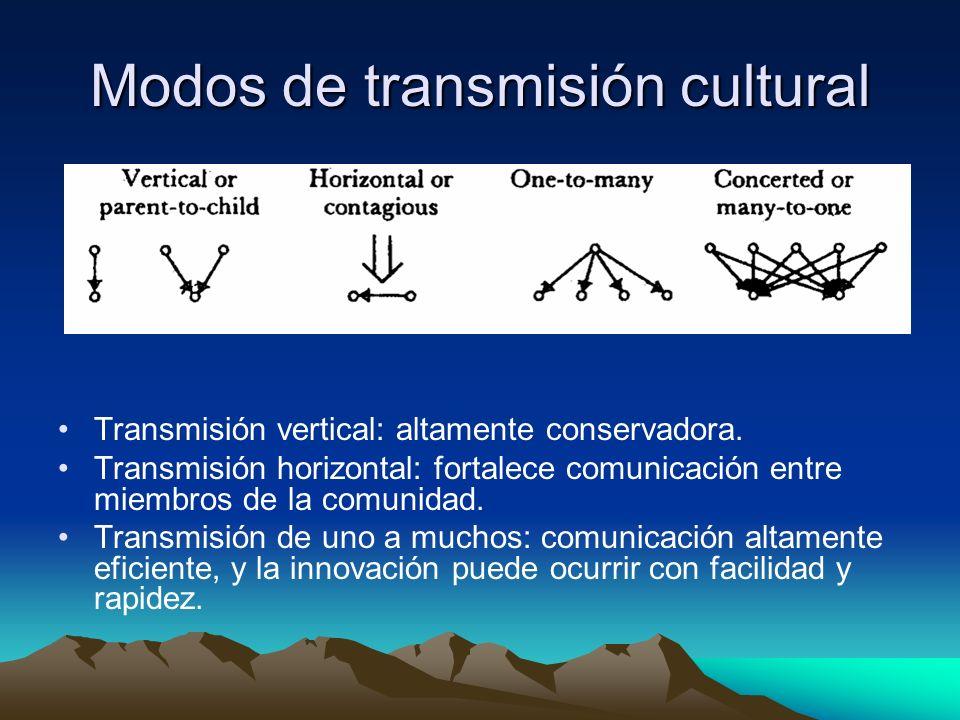 Modos de transmisión cultural