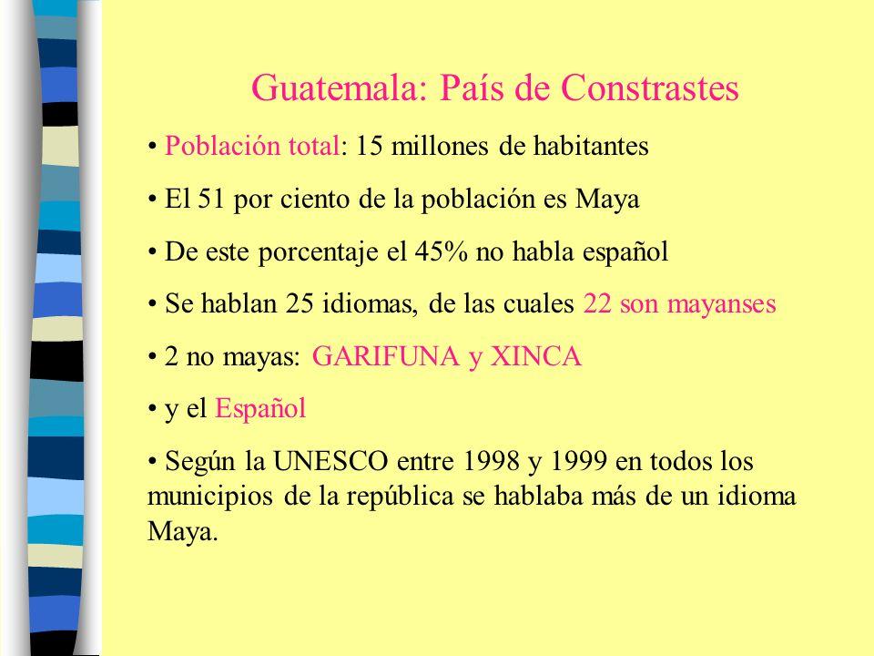 Guatemala: País de Constrastes