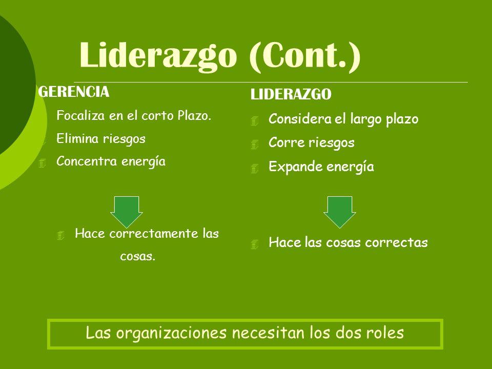 Liderazgo (Cont.) GERENCIA LIDERAZGO