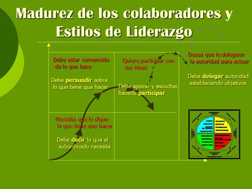 Madurez de los colaboradores y Estilos de Liderazgo