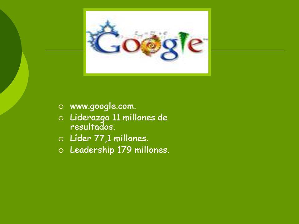 www.google.com. Liderazgo 11 millones de resultados. Líder 77,1 millones. Leadership 179 millones.