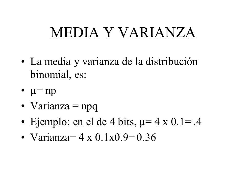 MEDIA Y VARIANZA La media y varianza de la distribución binomial, es:
