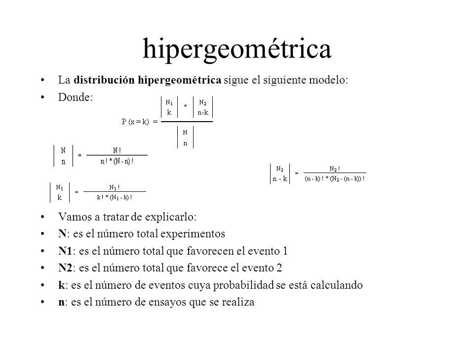 hipergeométrica La distribución hipergeométrica sigue el siguiente modelo: Donde: Vamos a tratar de explicarlo: