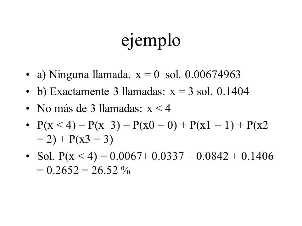 ejemplo a) Ninguna llamada. x = 0 sol. 0.00674963