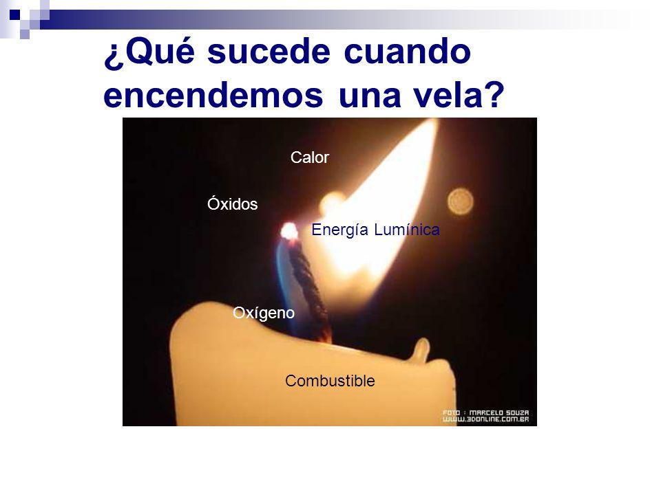 ¿Qué sucede cuando encendemos una vela