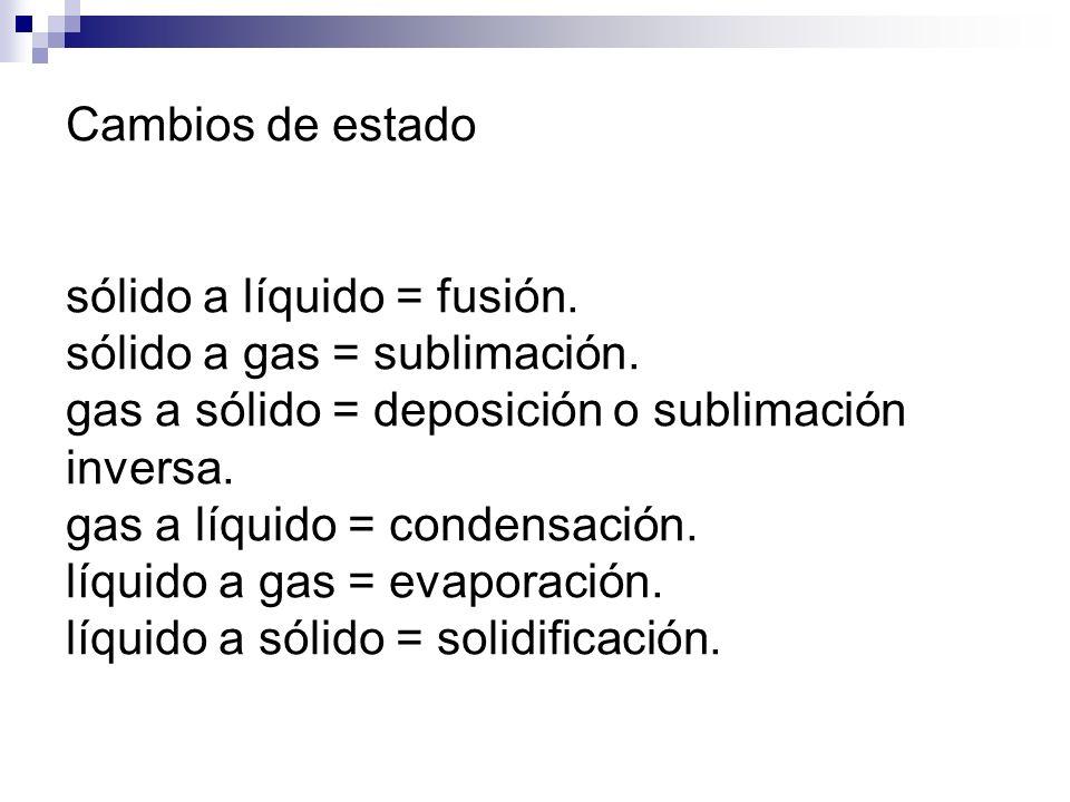 Cambios de estado sólido a líquido = fusión. sólido a gas = sublimación. gas a sólido = deposición o sublimación inversa.