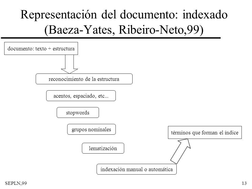 Representación del documento: indexado (Baeza-Yates, Ribeiro-Neto,99)