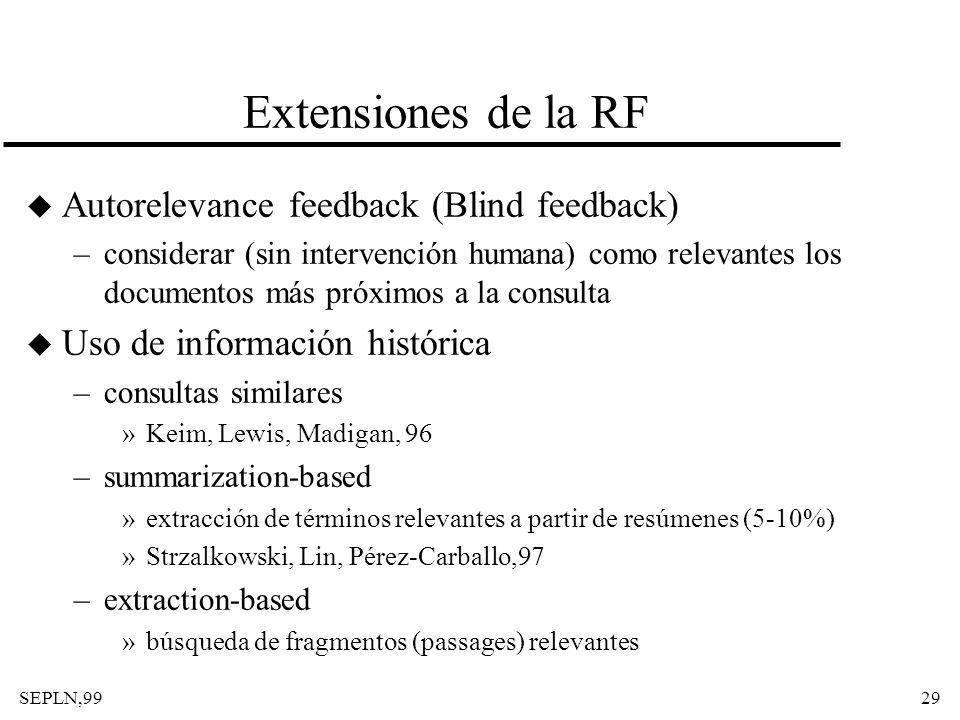 Extensiones de la RF Autorelevance feedback (Blind feedback)