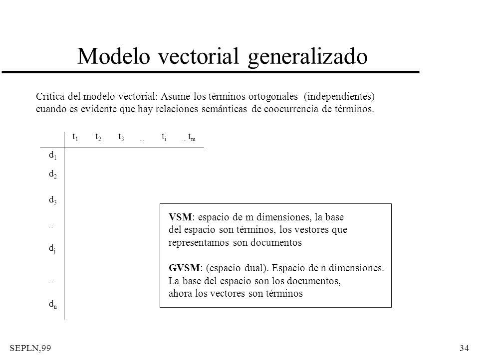 Modelo vectorial generalizado