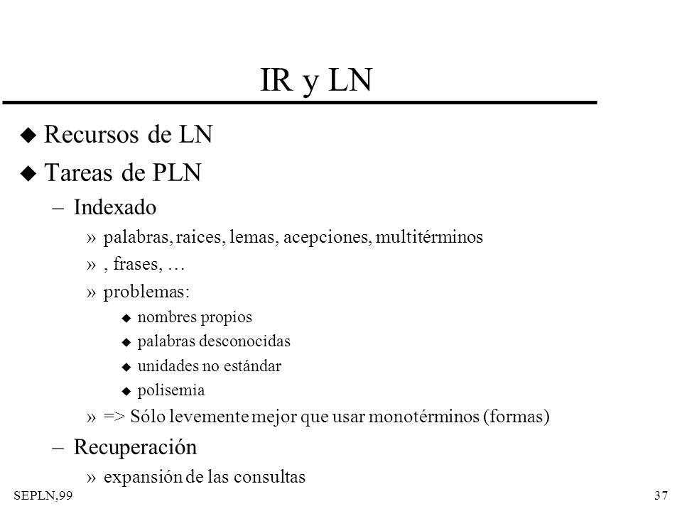 IR y LN Recursos de LN Tareas de PLN Indexado Recuperación