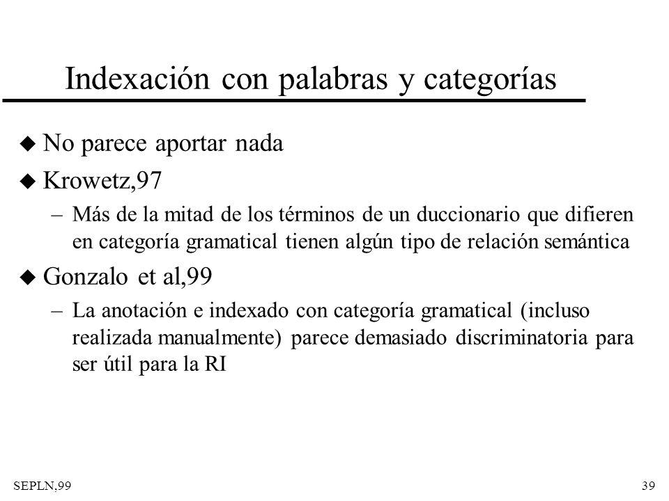 Indexación con palabras y categorías
