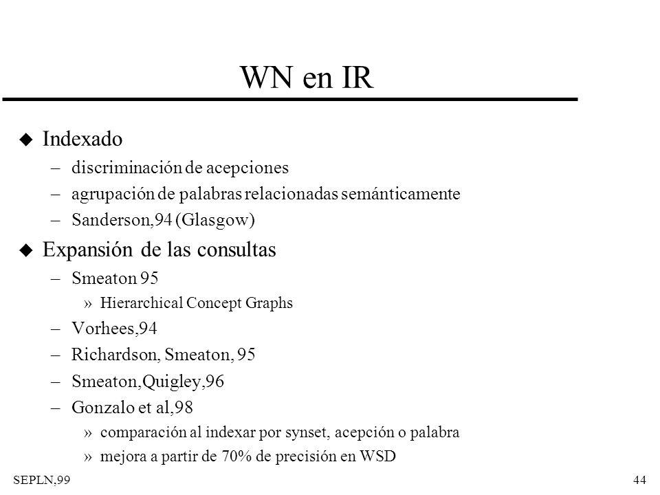 WN en IR Indexado Expansión de las consultas