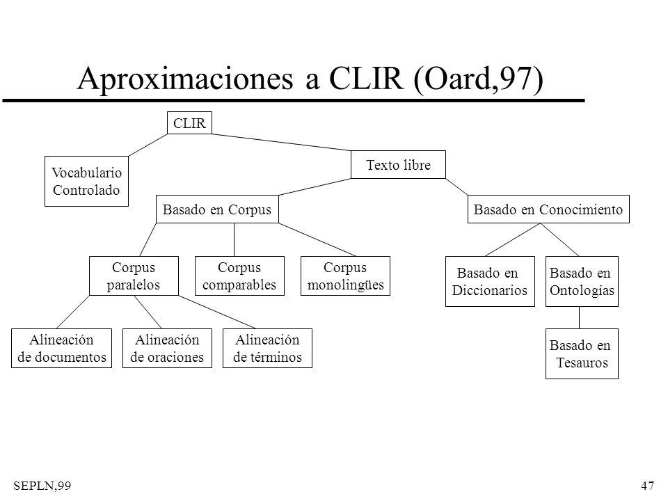 Aproximaciones a CLIR (Oard,97)